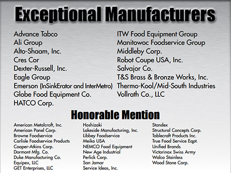 FEDA Exceptional Manufacturers